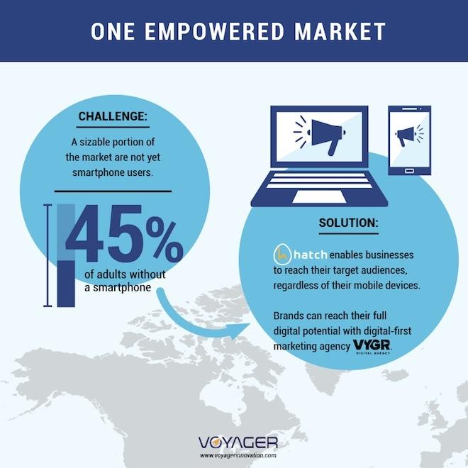 Voyager Innovations_gfx_inclusiveinnov.jpg