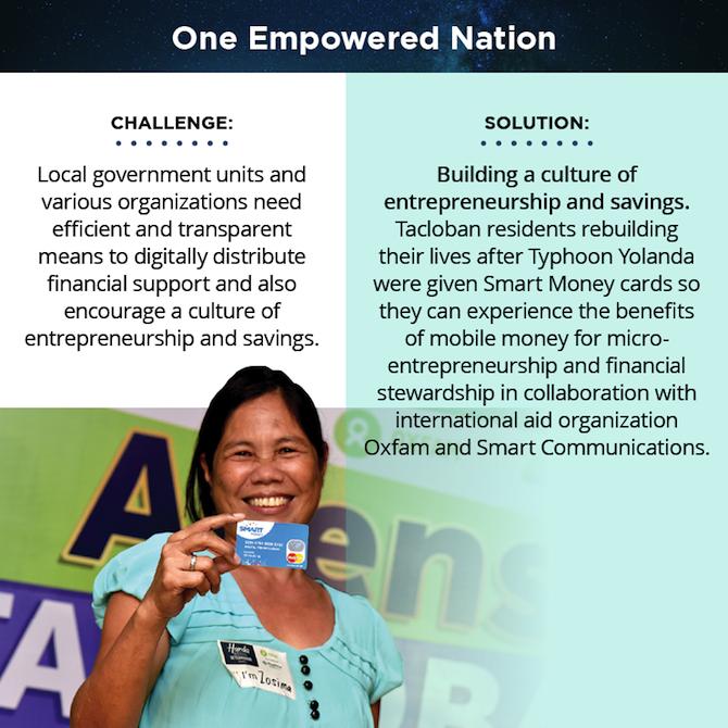 Voyager_website_DigEcon_EmpoweredNation.png