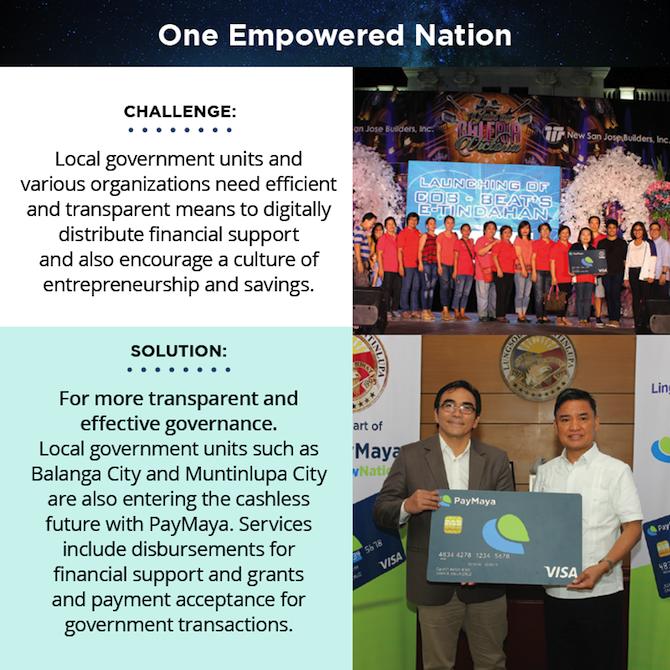 Voyager_website_DigEcon_EmpoweredNation3.png