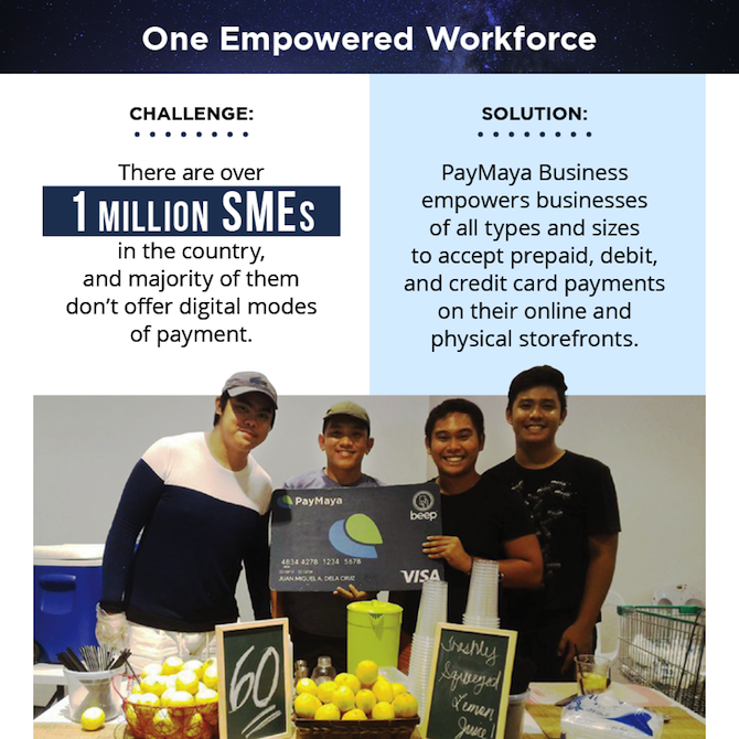 Voyager_website_DigEcon_EmpoweredWorkforce.png