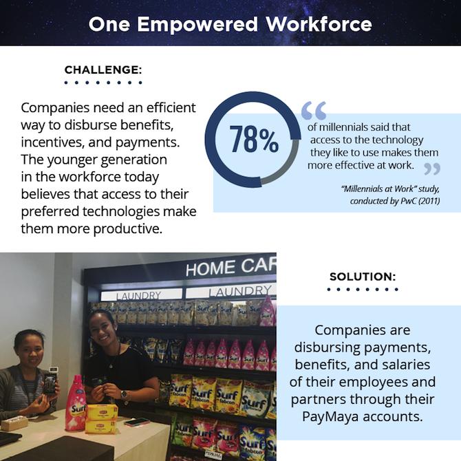 Voyager_website_DigEcon_EmpoweredWorkforce2.png